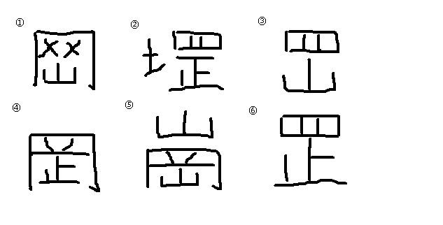 「岡」の異体字6点